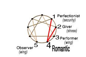 Romantic path symbol